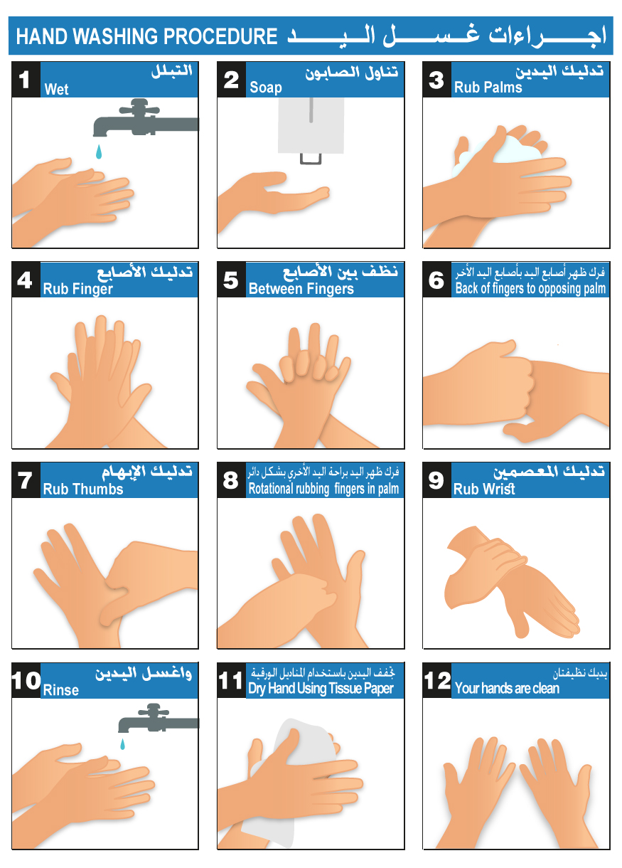 how to wash hands